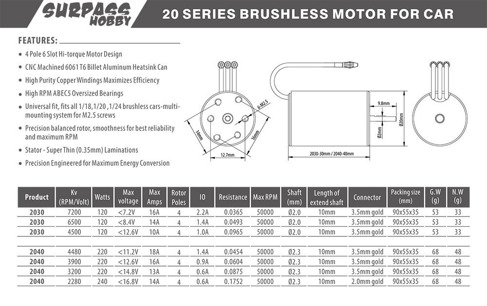 Waterproof  2040 2.3mm RC Brushless Motor
