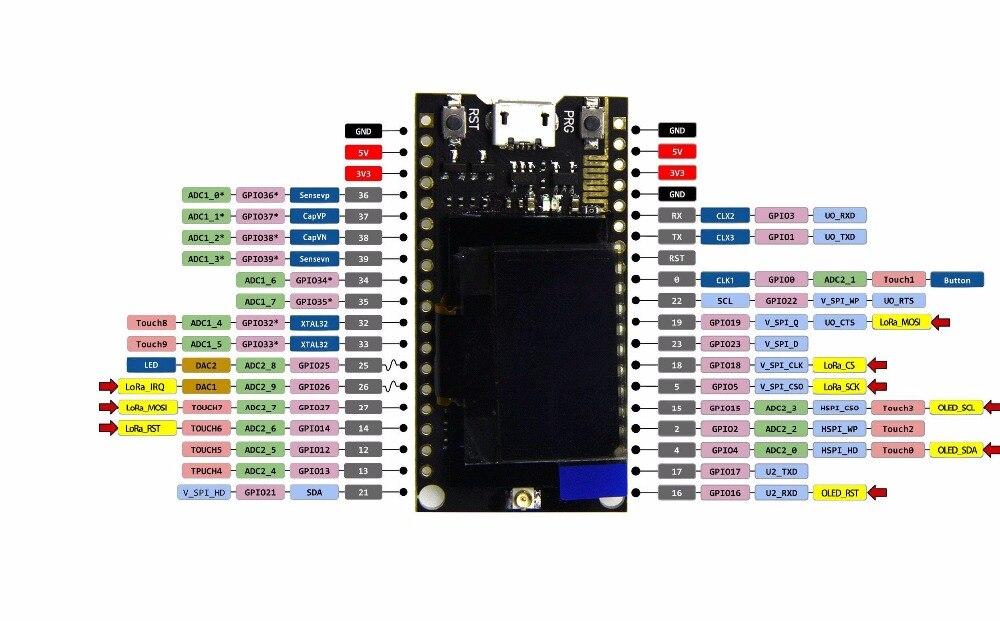 ESP32 LoRa Blue OLED Display bluetooth WIFI Module