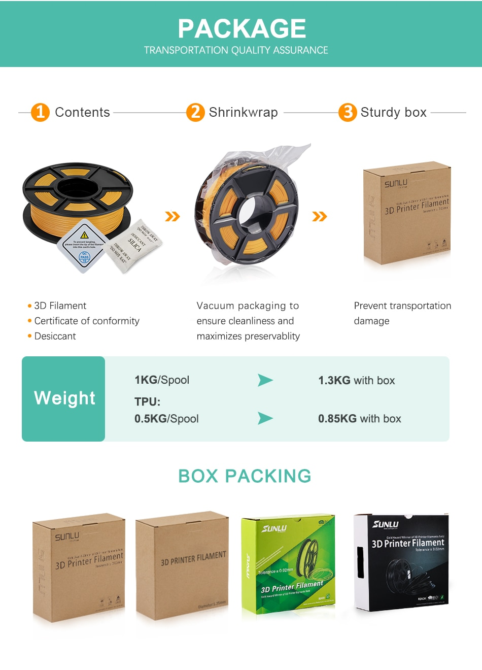 PLA 3D Printer Filament 1.75mm 2.2 LBS 1KG with Vacuum packing