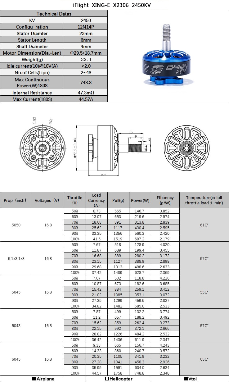 IFlight XING-E 2306 1700KV 2450KV 2-6S Brushless Motor for RC Drones