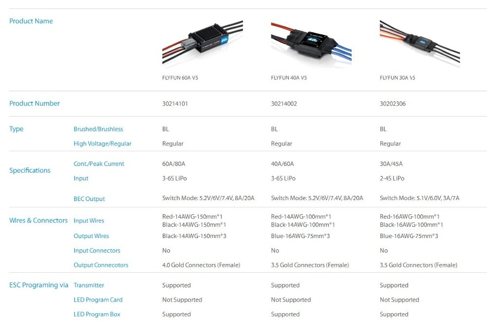 Hobbywing FLYFUN V5 Speed Controller Brushless ESC 3-6S Lipo with DEO Function