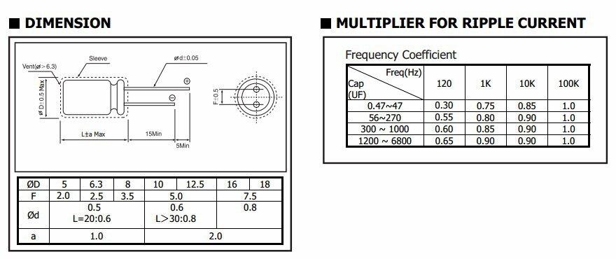 10pcs 10V 1000uF Motherboard Capacitor OST RLS 8x20mm Long Life Low ESR