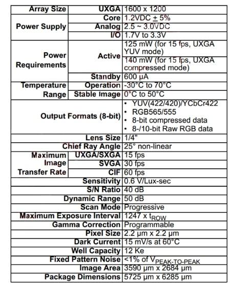 ESP32 OV2640 CMOS Image Camera Module Sensor Identification Lens For Arduino